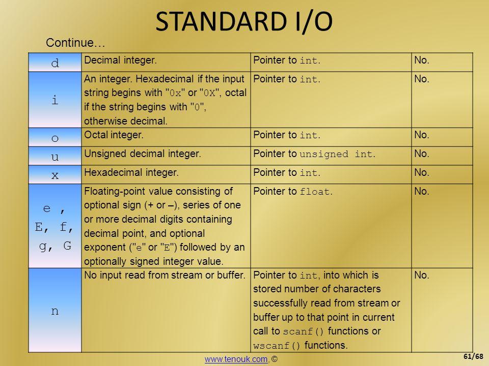 STANDARD I/O d i o u e , E, f, g, G x n Continue… Decimal integer.