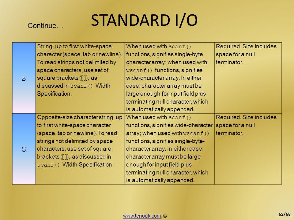 STANDARD I/O s S Continue…