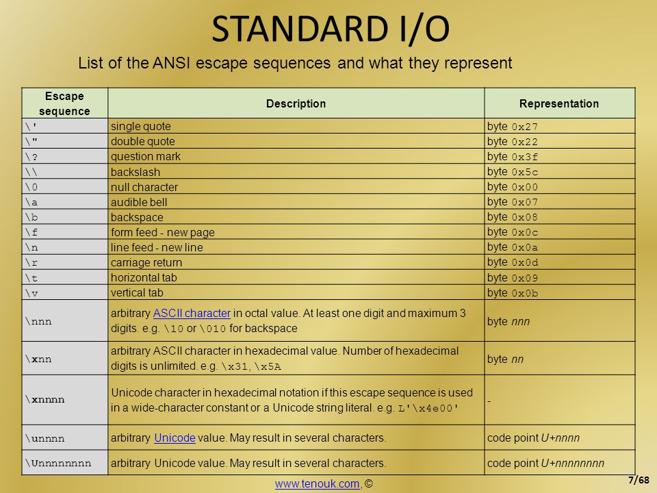 STANDARD I/O List of the ANSI escape sequences and what they represent