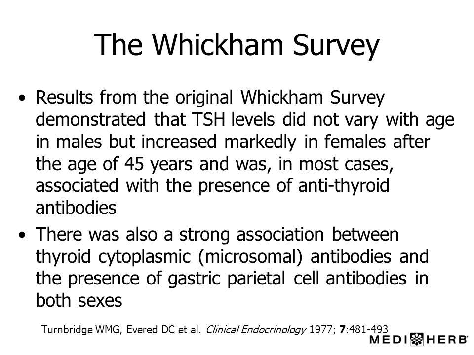 The Whickham Survey