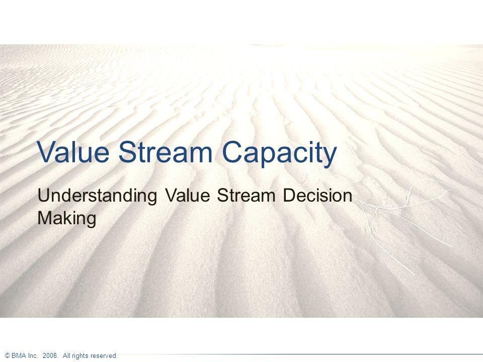 Understanding Value Stream Decision Making