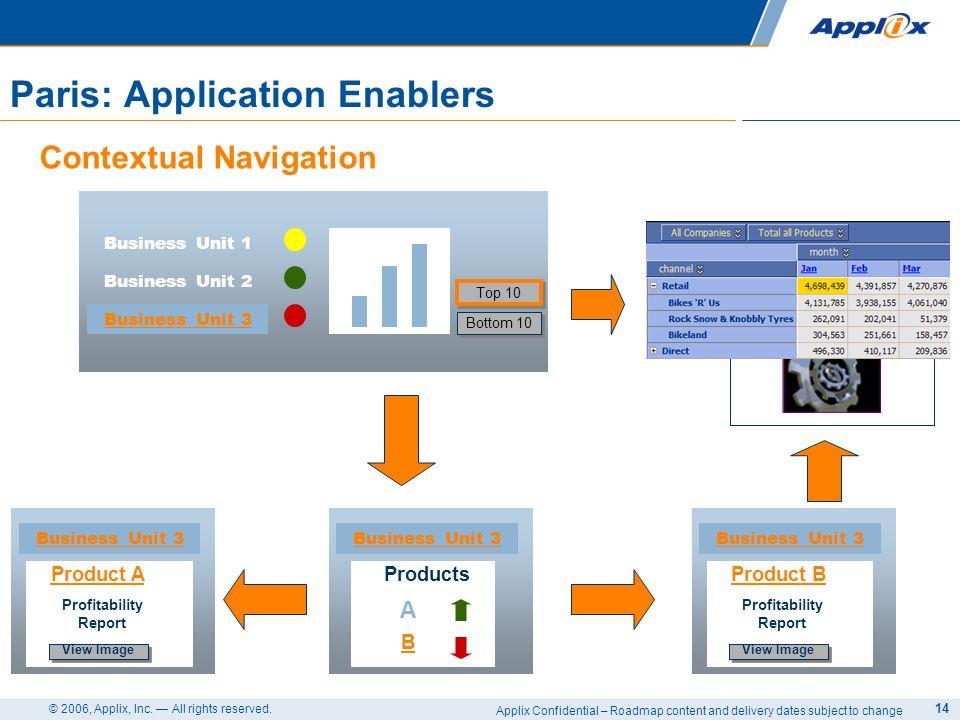 Paris: Application Enablers