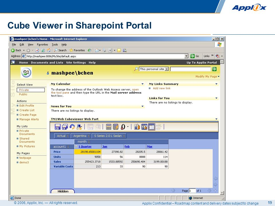 Cube Viewer in Sharepoint Portal