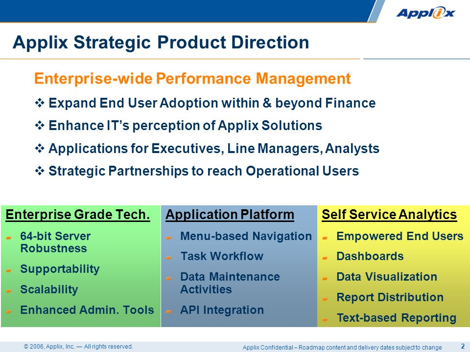 Applix Strategic Product Direction