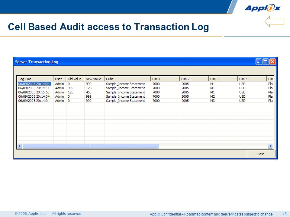 Cell Based Audit access to Transaction Log