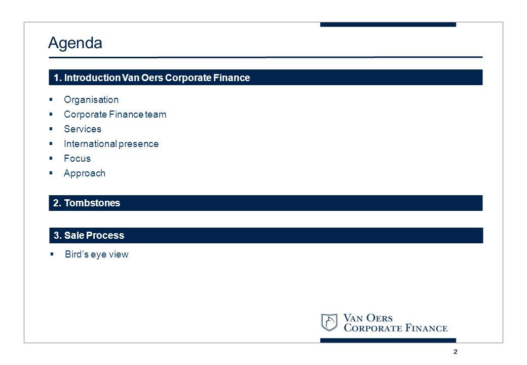 Agenda 1. Introduction Van Oers Corporate Finance Organisation