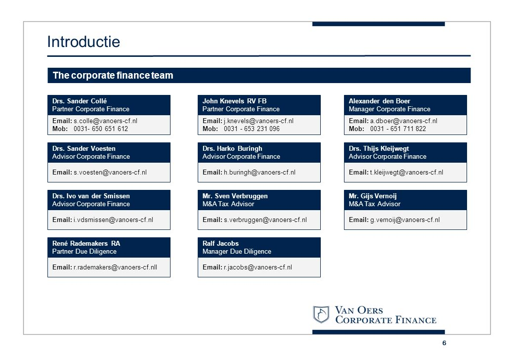 Introductie The corporate finance team Drs. Sander Collé