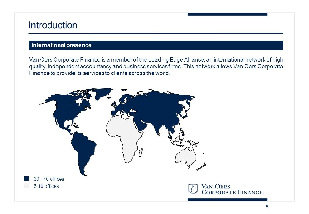 Introduction International presence