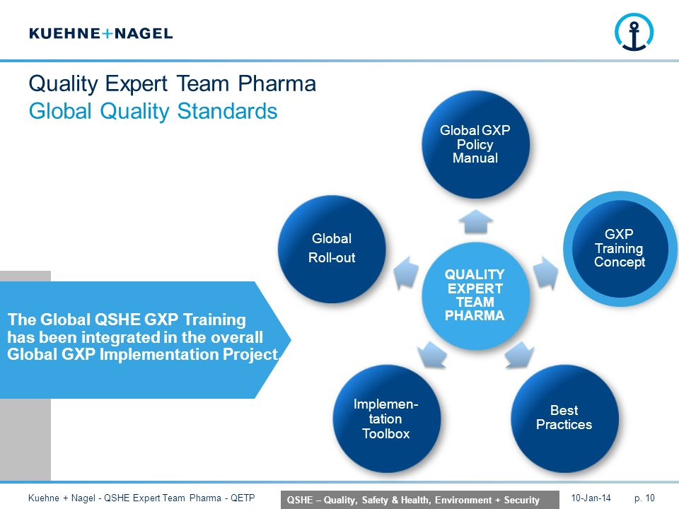 QUALITY EXPERT TEAM PHARMA