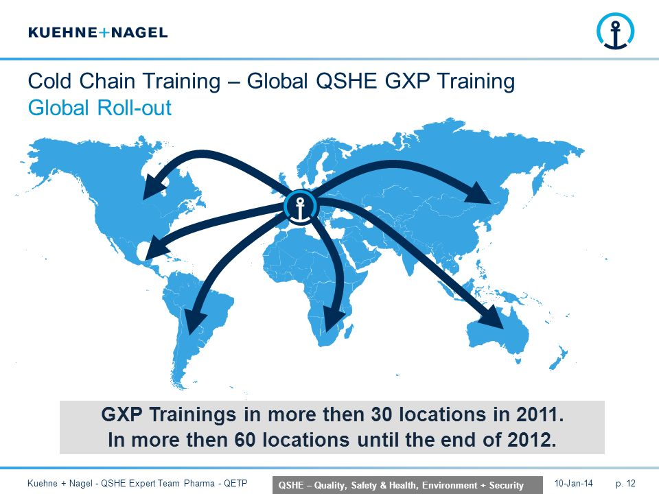 Cold Chain Training – Global QSHE GXP Training Global Roll-out