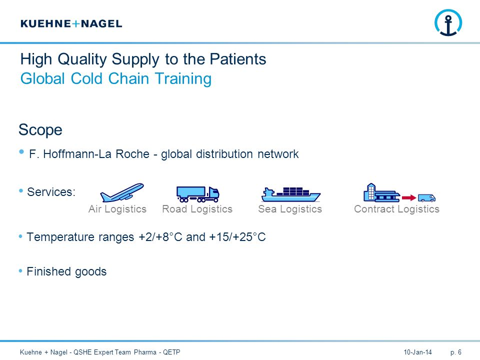 High Quality Supply to the Patients Global Cold Chain Training
