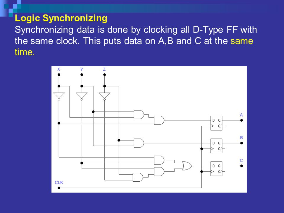 Logic Synchronizing Synchronizing data is done by clocking all D-Type FF with the same clock.
