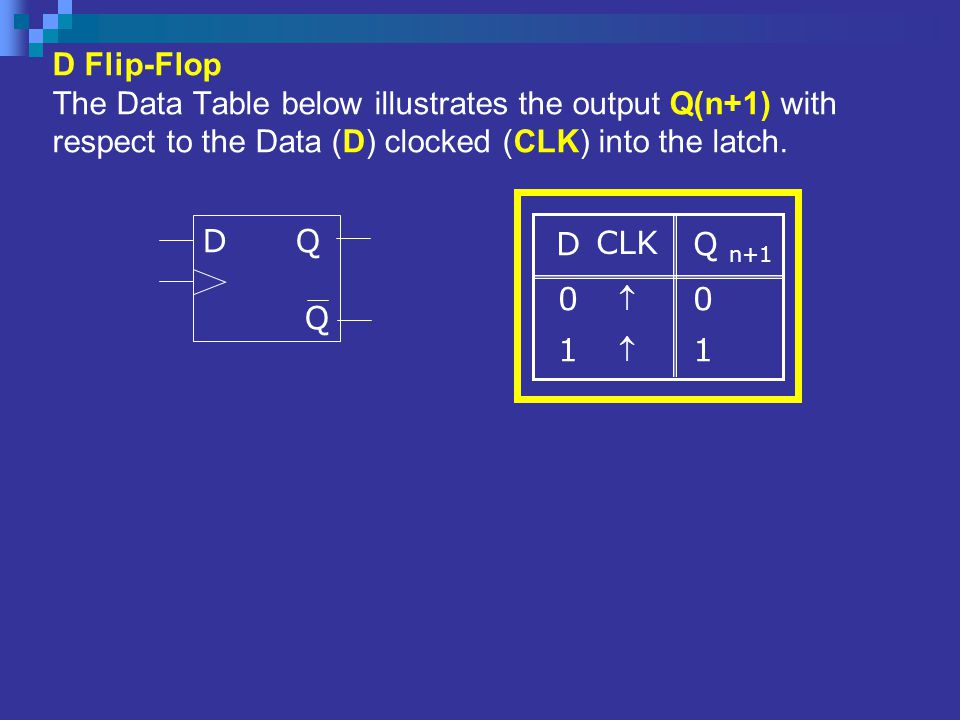 D Flip-Flop The Data Table below illustrates the output Q(n+1) with respect to the Data (D) clocked (CLK) into the latch.