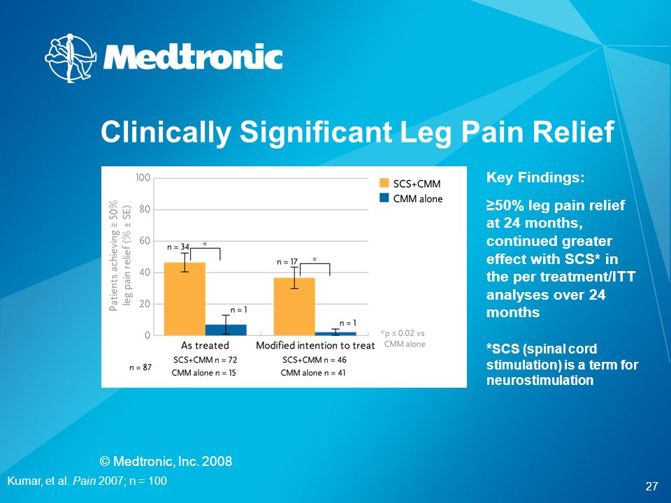 Clinically Significant Leg Pain Relief