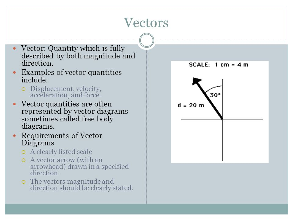 Vectors Vector: Quantity which is fully described by both magnitude and direction. Examples of vector quantities include:
