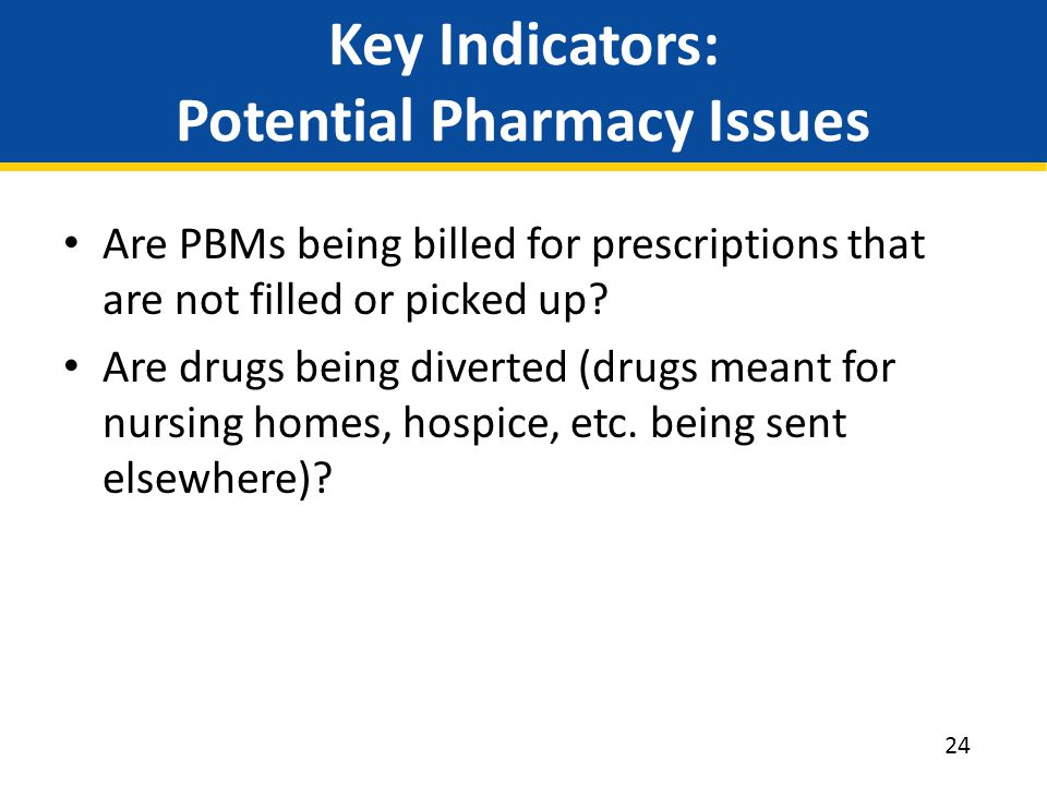 Key Indicators: Potential Pharmacy Issues
