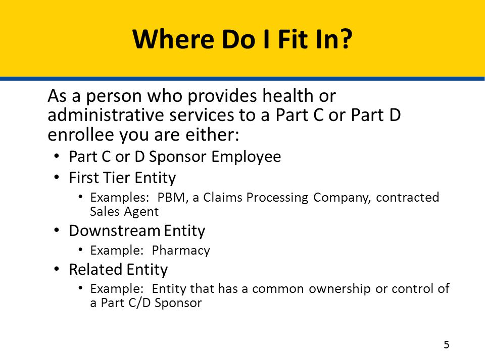 Where Do I Fit In As a person who provides health or administrative services to a Part C or Part D enrollee you are either: