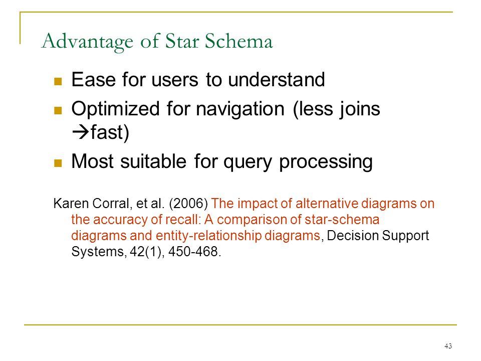 Advantage of Star Schema