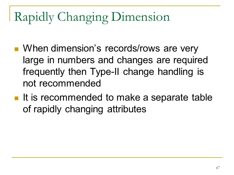 Rapidly Changing Dimension
