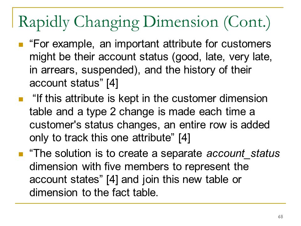 Rapidly Changing Dimension (Cont.)