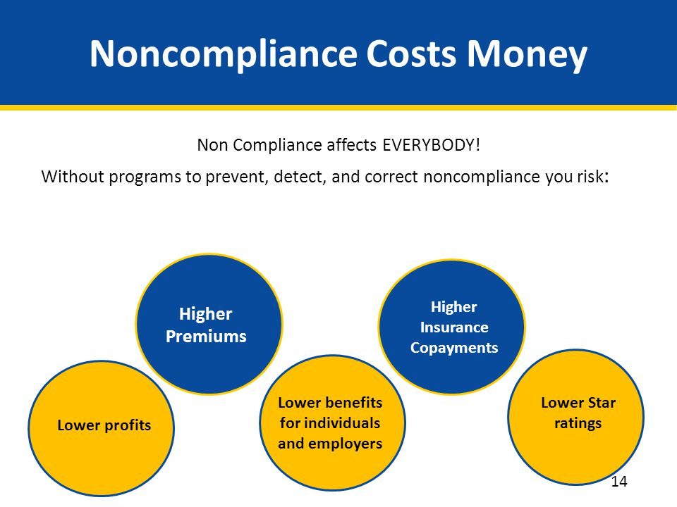 Noncompliance Costs Money