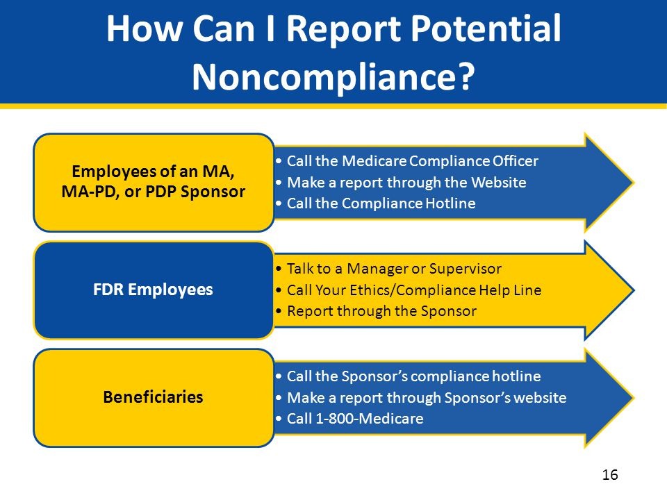 How Can I Report Potential Noncompliance