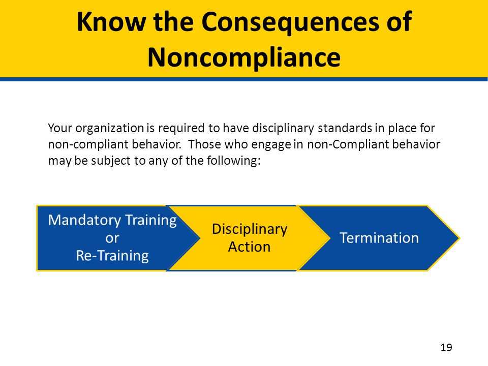 Know the Consequences of Noncompliance