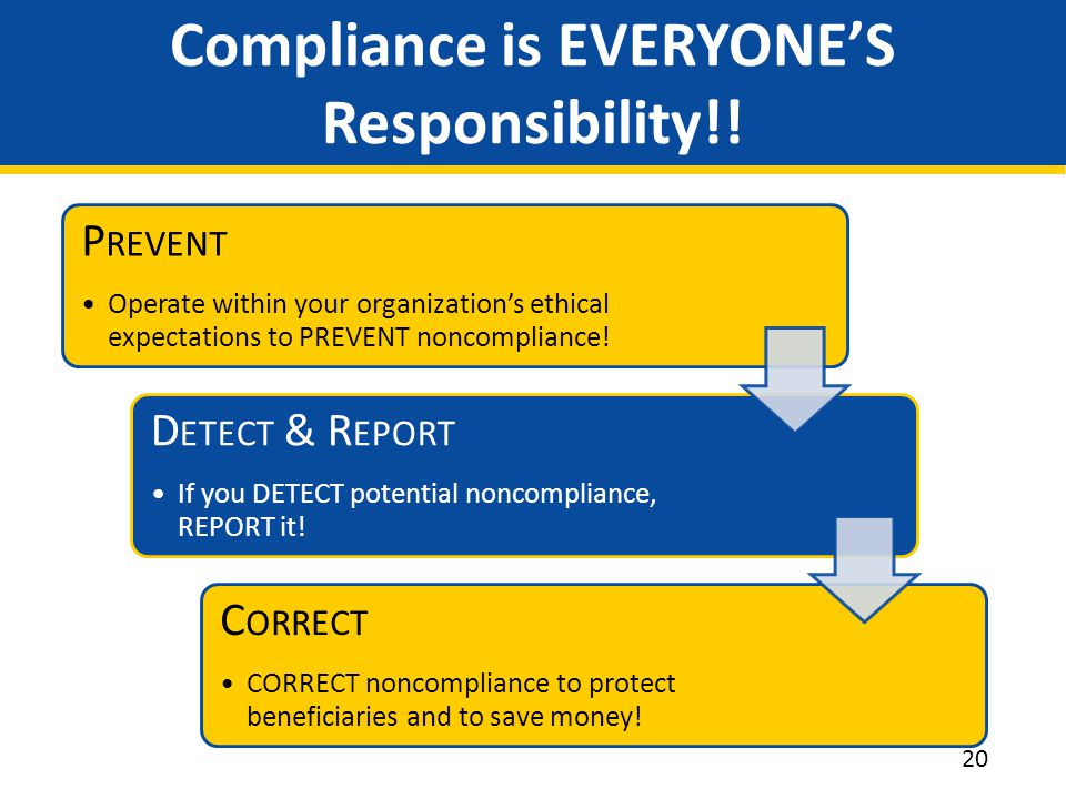 Compliance is EVERYONE'S Responsibility!!