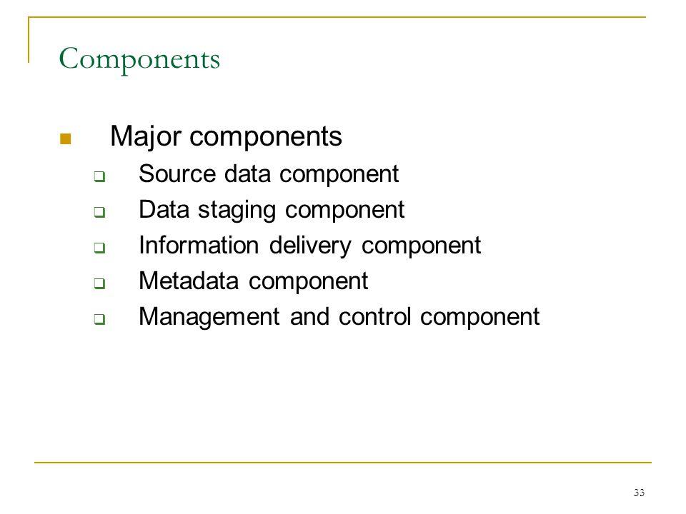 Components Major components Source data component