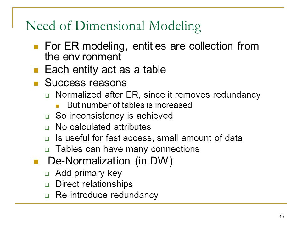 Need of Dimensional Modeling