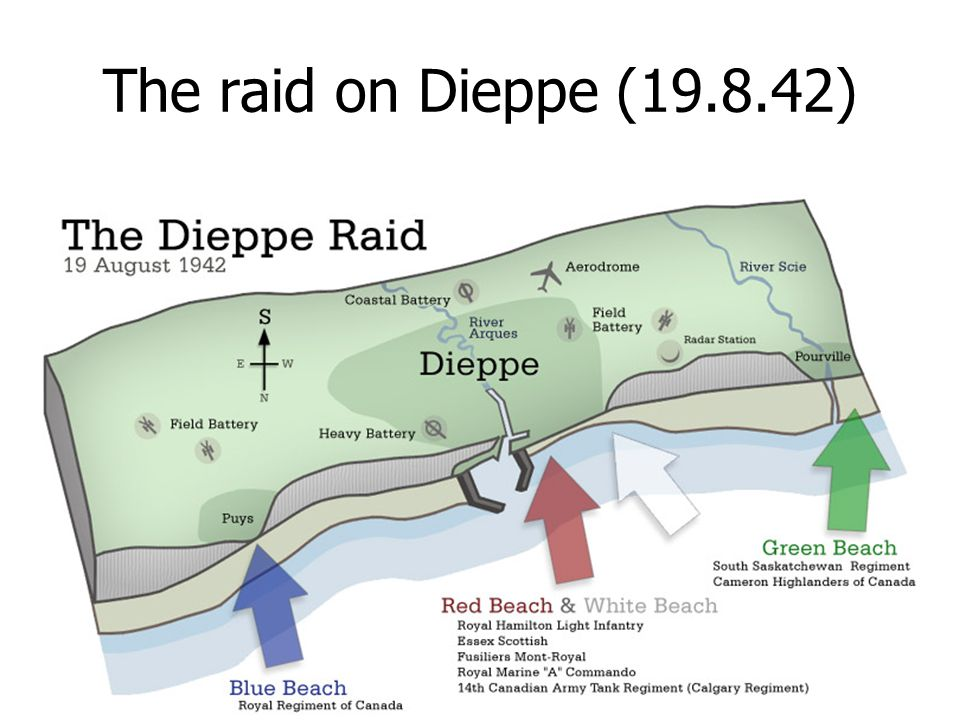 The raid on Dieppe (19.8.42)