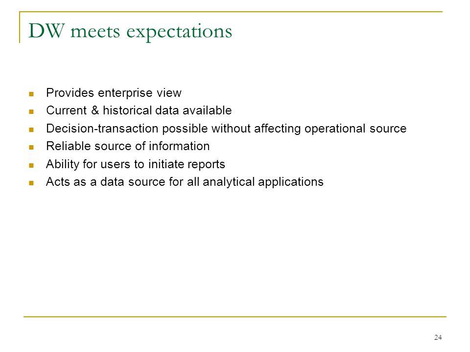 DW meets expectations Provides enterprise view