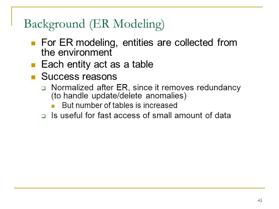 Background (ER Modeling)