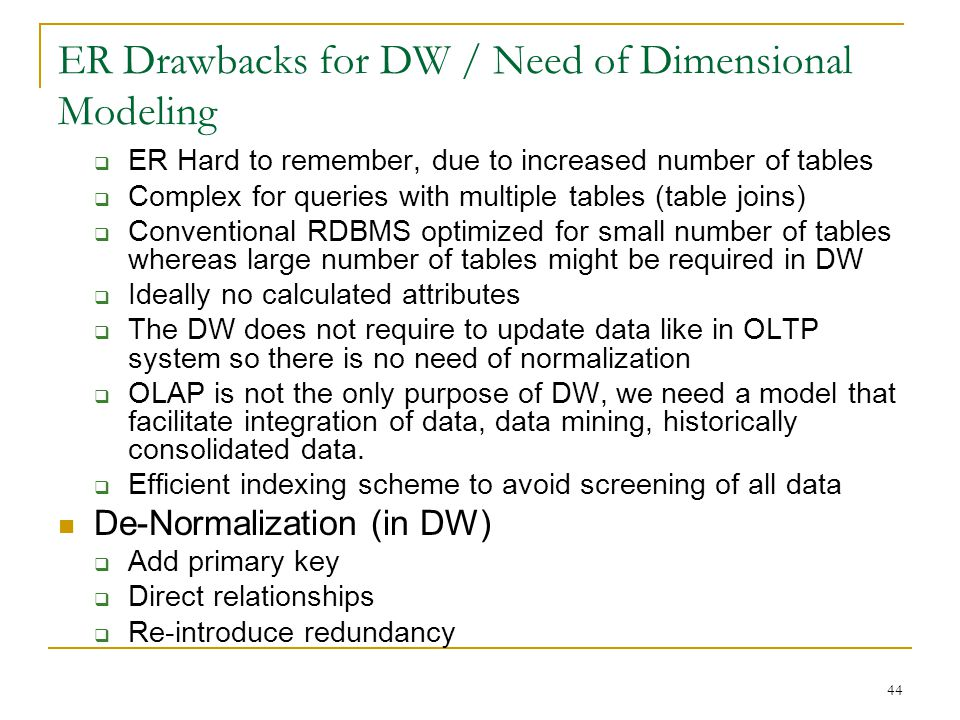 ER Drawbacks for DW / Need of Dimensional Modeling