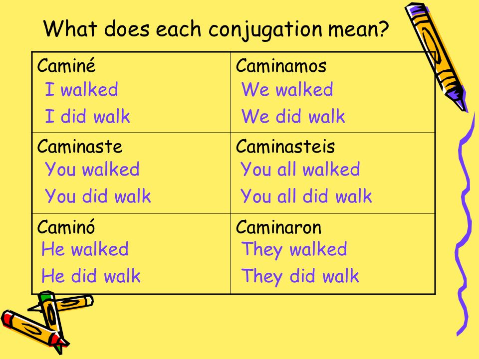 What does each conjugation mean