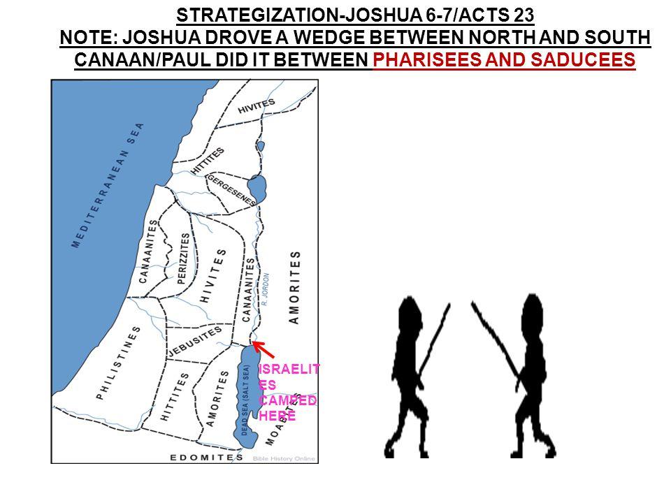 STRATEGIZATION-JOSHUA 6-7/ACTS 23