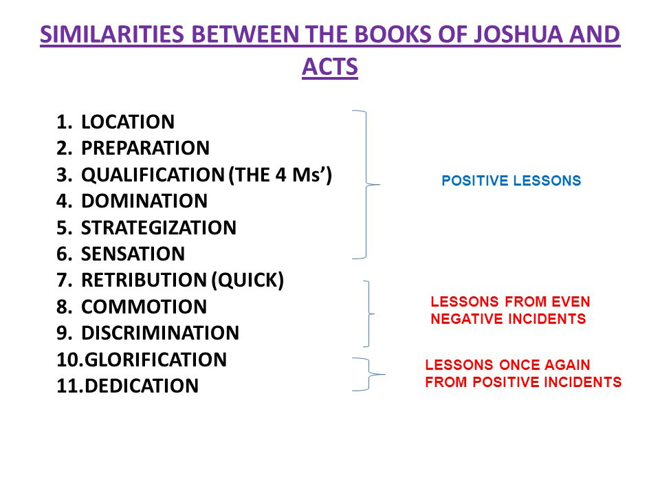 SIMILARITIES BETWEEN THE BOOKS OF JOSHUA AND ACTS