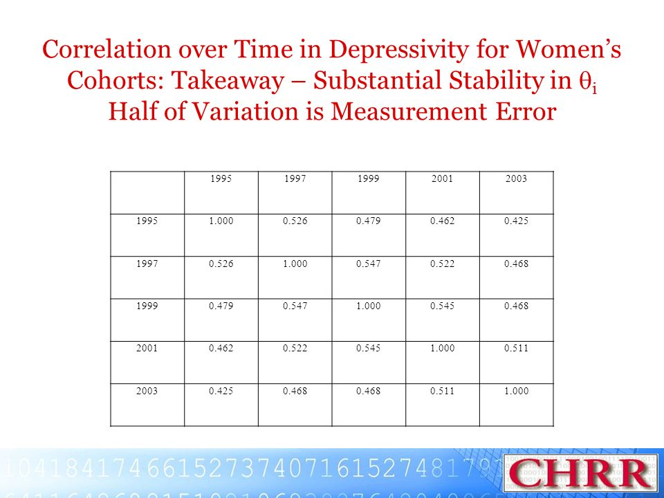 Correlation over Time in Depressivity for Women's Cohorts: Takeaway – Substantial Stability in qi Half of Variation is Measurement Error