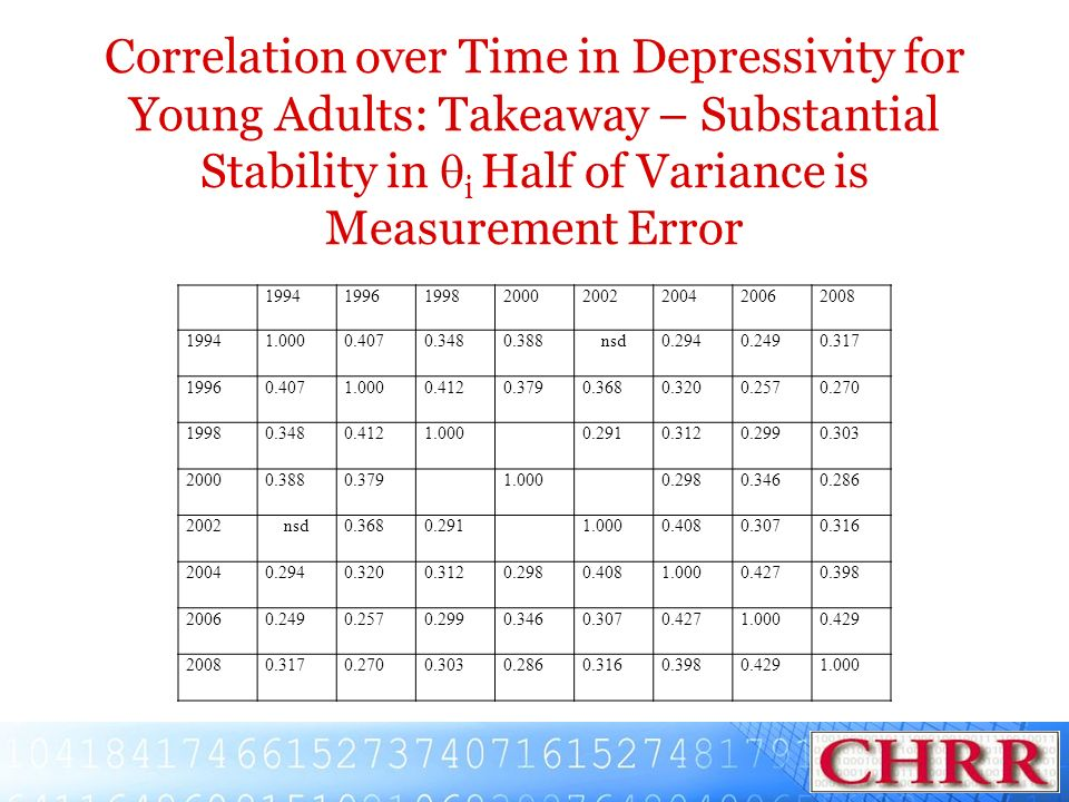 Correlation over Time in Depressivity for Young Adults: Takeaway – Substantial Stability in qi Half of Variance is Measurement Error