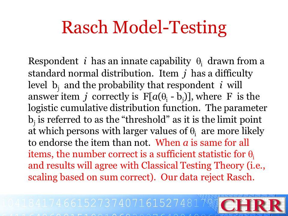 Rasch Model-Testing