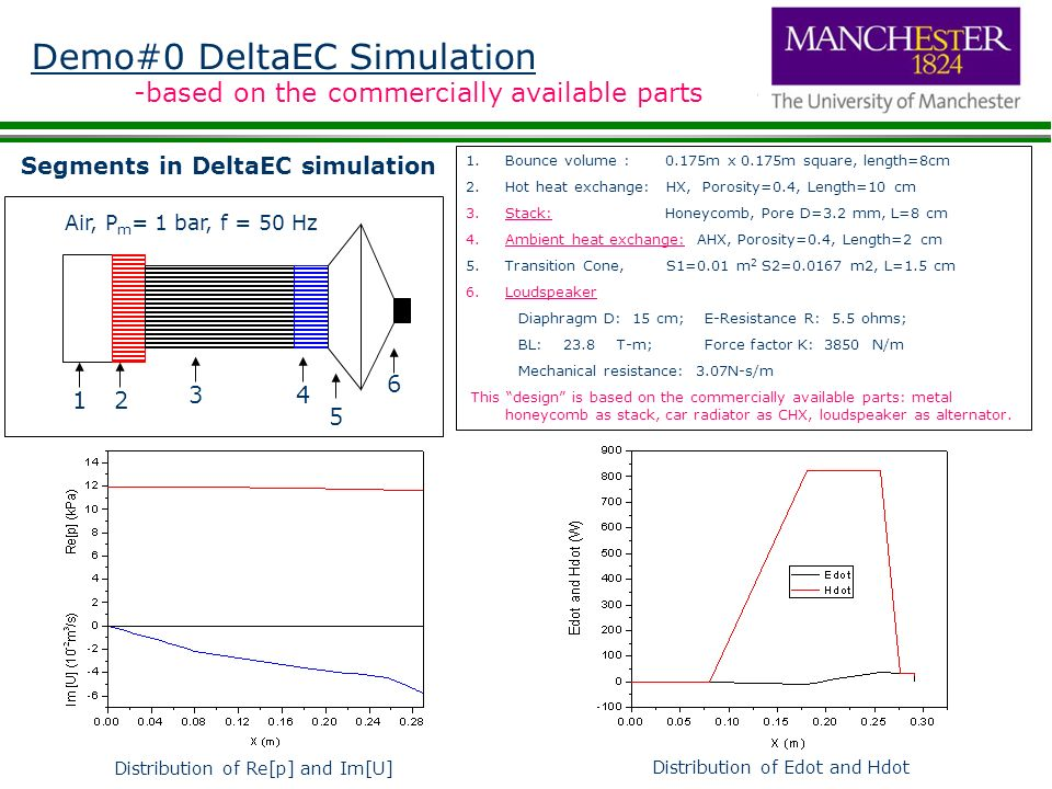 Demo#0 DeltaEC Simulation -based on the commercially available parts