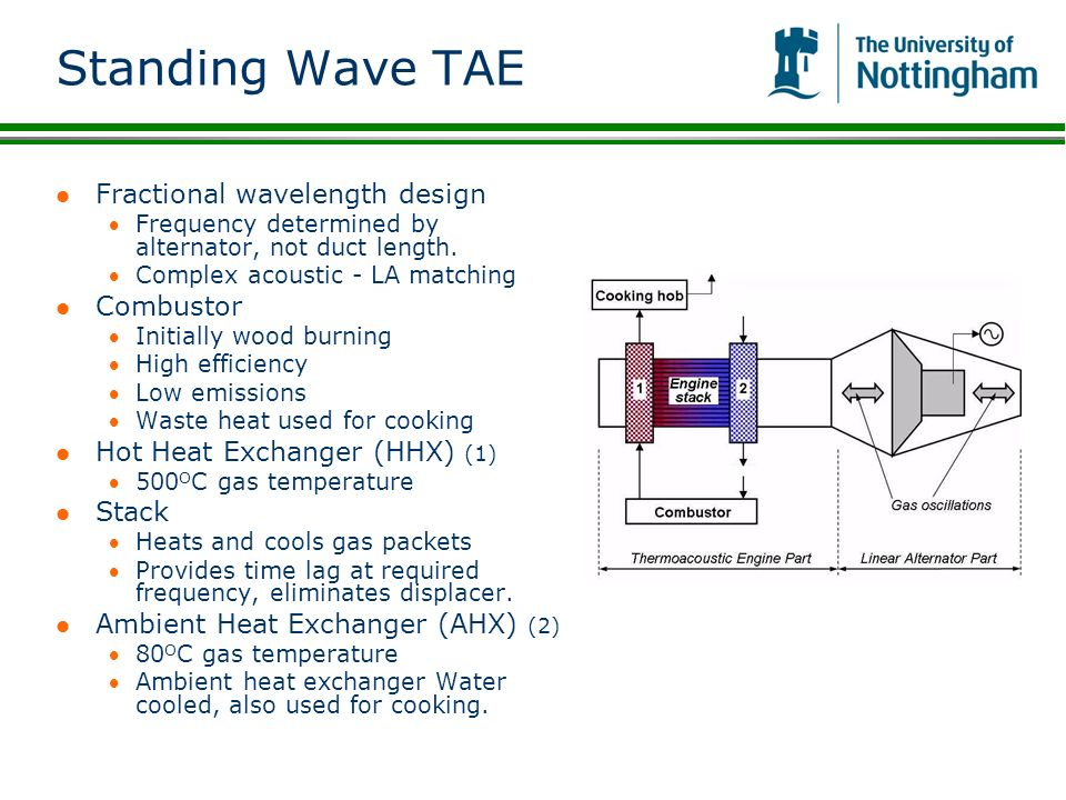 Standing Wave TAE Fractional wavelength design Combustor