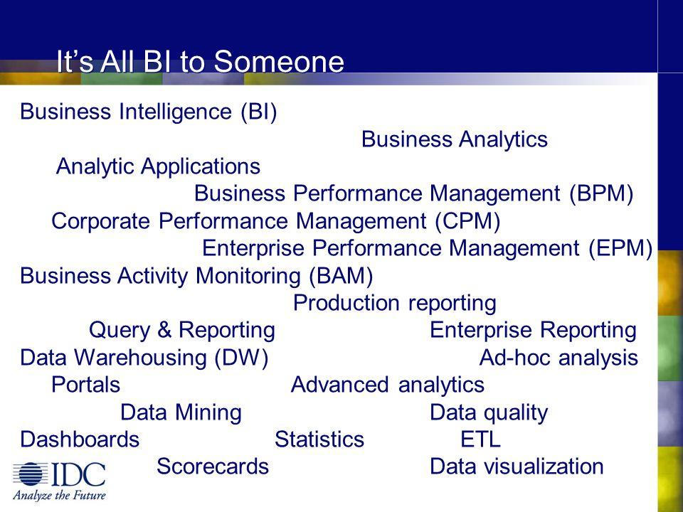 It's All BI to Someone Business Intelligence (BI) Business Analytics