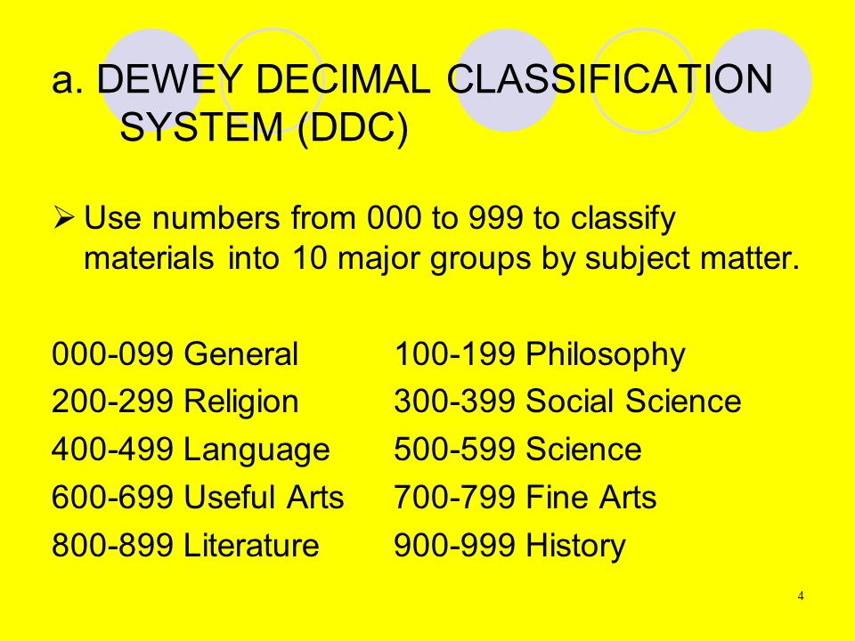 a. DEWEY DECIMAL CLASSIFICATION SYSTEM (DDC)