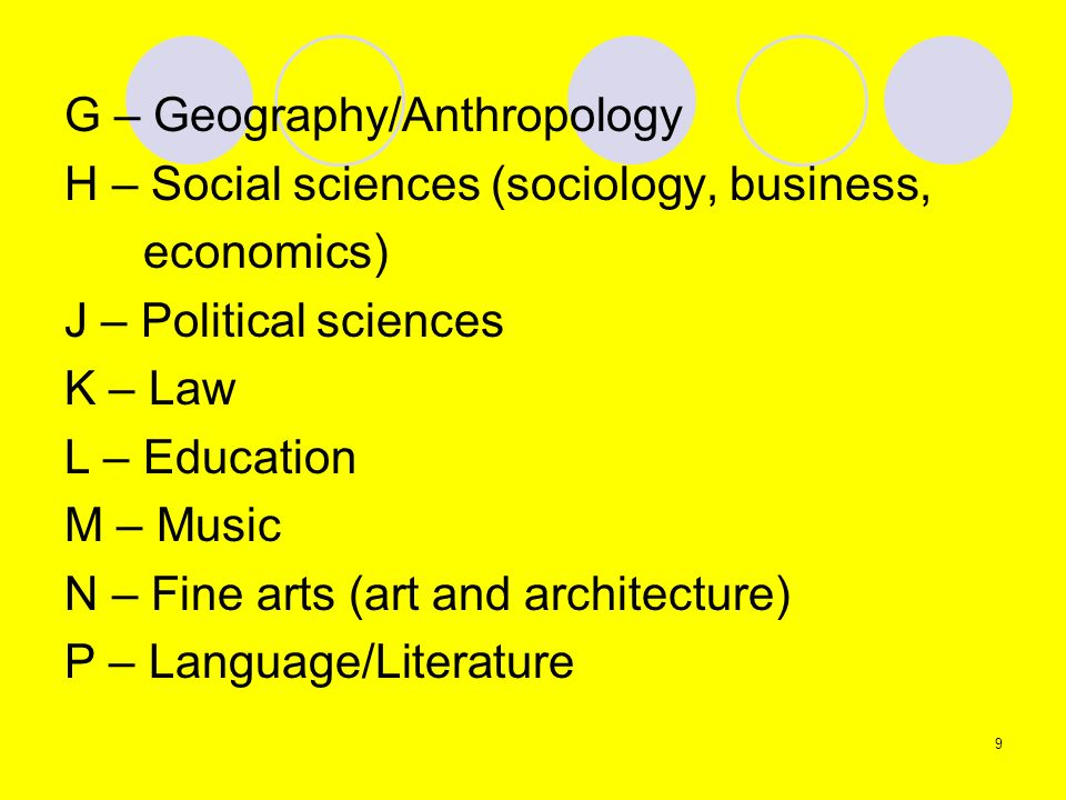 G – Geography/Anthropology