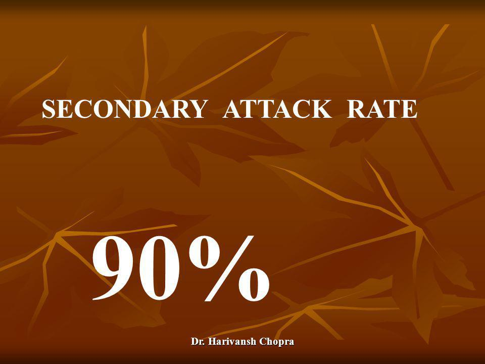 SECONDARY ATTACK RATE 90%
