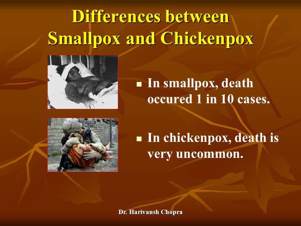 Differences between Smallpox and Chickenpox