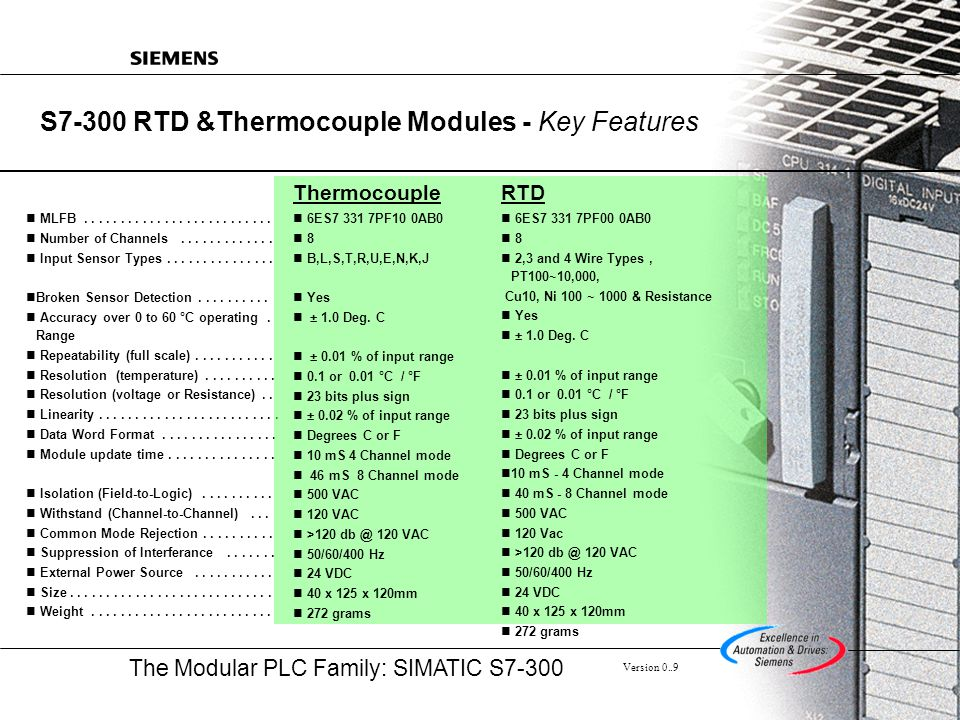 S7-300 RTD &Thermocouple Modules - Key Features