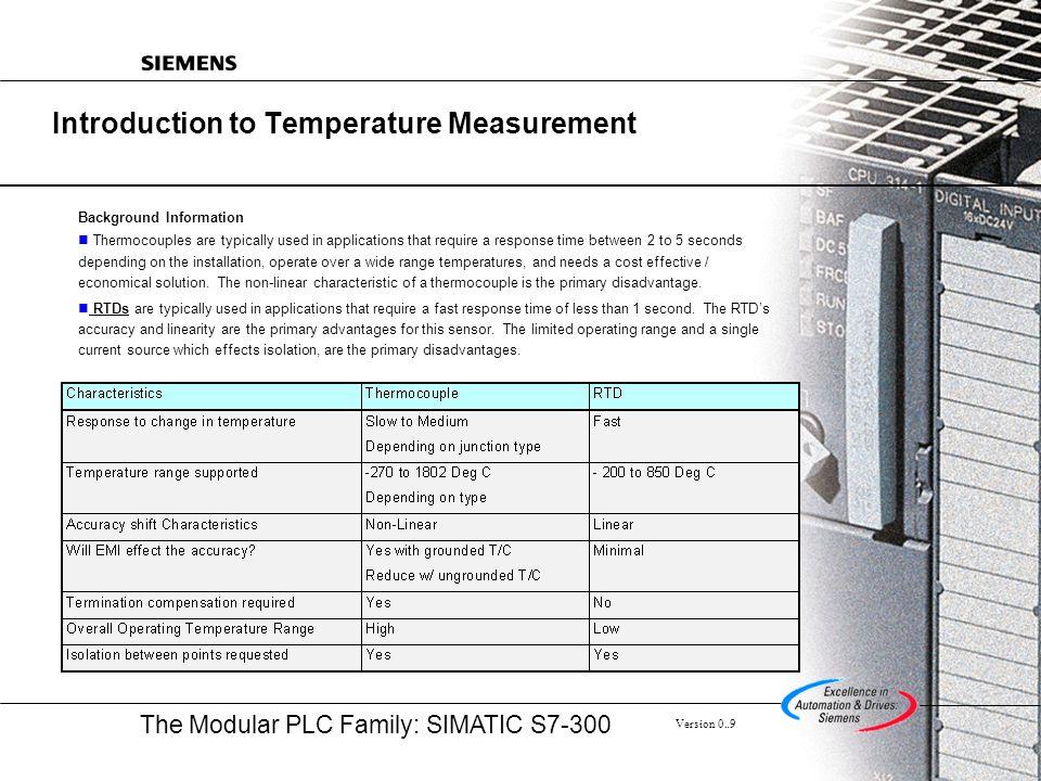 Introduction to Temperature Measurement