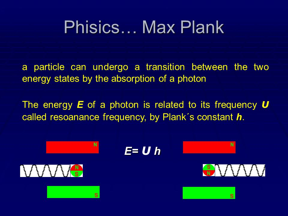 Phisics… Max Plank E= υ h